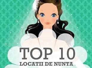Top 10 restaurante de nunta Timisoara